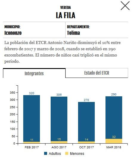 Information auf der Webseite (Adultos=Erwachsene, Menores=Minderjährige)